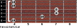 F#m6/9#5/G# for guitar on frets 4, 6, 7, 7, 4, 4