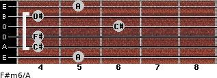 F#m6/A for guitar on frets 5, 4, 4, 6, 4, 5