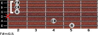 F#m6/A for guitar on frets 5, 4, x, 2, 2, 2