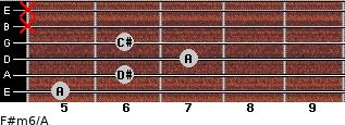 F#m6/A for guitar on frets 5, 6, 7, 6, x, x