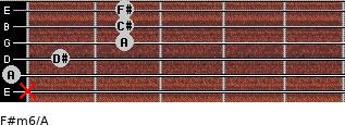 F#m6/A for guitar on frets x, 0, 1, 2, 2, 2