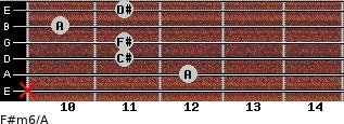 F#m6/A for guitar on frets x, 12, 11, 11, 10, 11