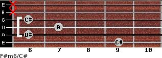 F#m6/C# for guitar on frets 9, 6, 7, 6, x, x