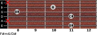 F#m6/D# for guitar on frets 11, x, 11, 8, 10, x