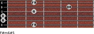 F#m6#5 for guitar on frets 2, 0, 0, 2, 4, 2