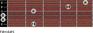 F#m6#5 for guitar on frets 2, 0, 0, 2, 4, 5