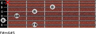 F#m6#5 for guitar on frets 2, 0, 1, 2, 3, x