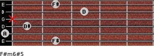 F#m6#5 for guitar on frets 2, 0, 1, x, 3, 2