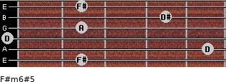 F#m6#5 for guitar on frets 2, 5, 0, 2, 4, 2