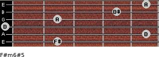 F#m6#5 for guitar on frets 2, 5, 0, 2, 4, 5
