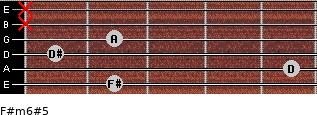 F#m6#5 for guitar on frets 2, 5, 1, 2, x, x