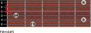 F#m6#5 for guitar on frets 2, 5, 1, x, x, 5