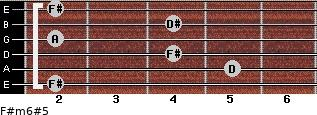 F#m6#5 for guitar on frets 2, 5, 4, 2, 4, 2