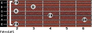 F#m6#5 for guitar on frets 2, 6, 4, 2, 3, 2