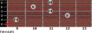 F#m6#5 for guitar on frets x, 9, 12, 11, 10, 11