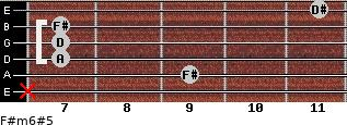 F#m6#5 for guitar on frets x, 9, 7, 7, 7, 11