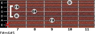 F#m6#5 for guitar on frets x, 9, 7, 8, 7, 10