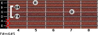 F#m6#5 for guitar on frets x, x, 4, 7, 4, 5