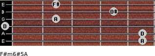 F#m6#5/A for guitar on frets 5, 5, 0, 2, 4, 2