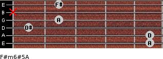F#m6#5/A for guitar on frets 5, 5, 1, 2, x, 2