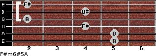 F#m6#5/A for guitar on frets 5, 5, 4, 2, 4, 2