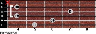 F#m6#5/A for guitar on frets 5, 6, 4, 7, 4, x