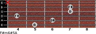 F#m6#5/A for guitar on frets 5, 6, 4, 7, 7, x