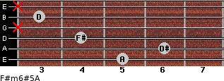 F#m6#5/A for guitar on frets 5, 6, 4, x, 3, x
