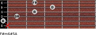 F#m6#5/A for guitar on frets x, 0, 1, 2, 3, 2