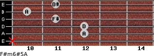 F#m6#5/A for guitar on frets x, 12, 12, 11, 10, 11