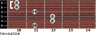 F#m6#5/D# for guitar on frets 11, 12, 12, 11, 10, 10