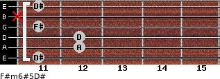 F#m6#5/D# for guitar on frets 11, 12, 12, 11, x, 11