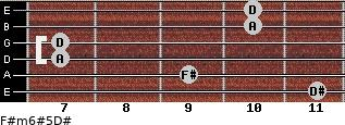 F#m6#5/D# for guitar on frets 11, 9, 7, 7, 10, 10