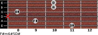 F#m6#5/D# for guitar on frets 11, 9, x, 8, 10, 10