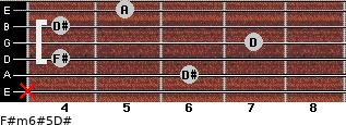 F#m6#5/D# for guitar on frets x, 6, 4, 7, 4, 5