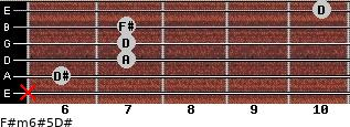 F#m6#5/D# for guitar on frets x, 6, 7, 7, 7, 10
