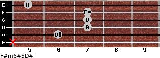 F#m6#5/D# for guitar on frets x, 6, 7, 7, 7, 5