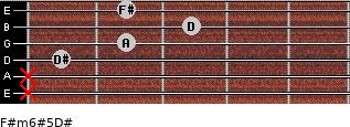 F#m6#5/D# for guitar on frets x, x, 1, 2, 3, 2