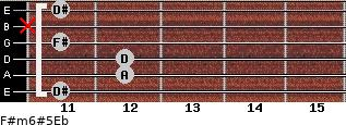 F#m6#5/Eb for guitar on frets 11, 12, 12, 11, x, 11