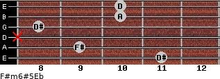 F#m6#5/Eb for guitar on frets 11, 9, x, 8, 10, 10