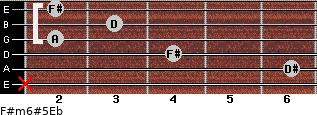 F#m6#5/Eb for guitar on frets x, 6, 4, 2, 3, 2