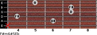 F#m6#5/Eb for guitar on frets x, 6, 4, 7, 7, 5