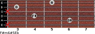F#m6#5/Eb for guitar on frets x, 6, 4, x, 3, 5