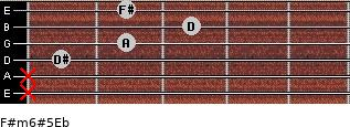 F#m6#5/Eb for guitar on frets x, x, 1, 2, 3, 2