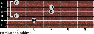 F#m6#5/Eb add(m2) guitar chord