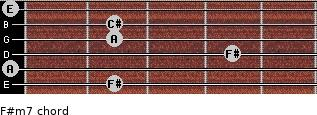 F#m7 for guitar on frets 2, 0, 4, 2, 2, 0