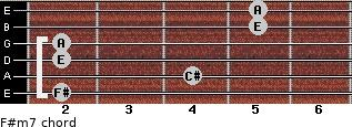 F#m7 for guitar on frets 2, 4, 2, 2, 5, 5