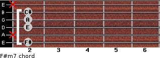 F#m7 for guitar on frets 2, x, 2, 2, 2, x