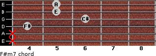 F#m7 for guitar on frets x, x, 4, 6, 5, 5