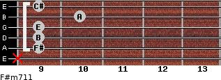 F#m7/11 for guitar on frets x, 9, 9, 9, 10, 9